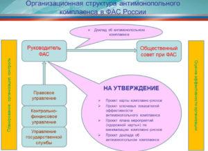 Храмцов - презентация
